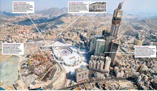 Mecca: urban renewal
