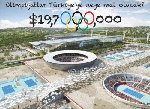 How much will the Olympics cost?