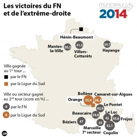 IDE-FranceMunicipales-FN-Ligue-Sud-01