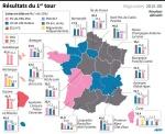 Regionales-2015-tous-les-resultats-du-premier-tour-de-scrutin