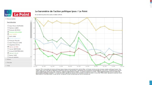 ipsos-le-point-barometre-politique_14-septembre-2016